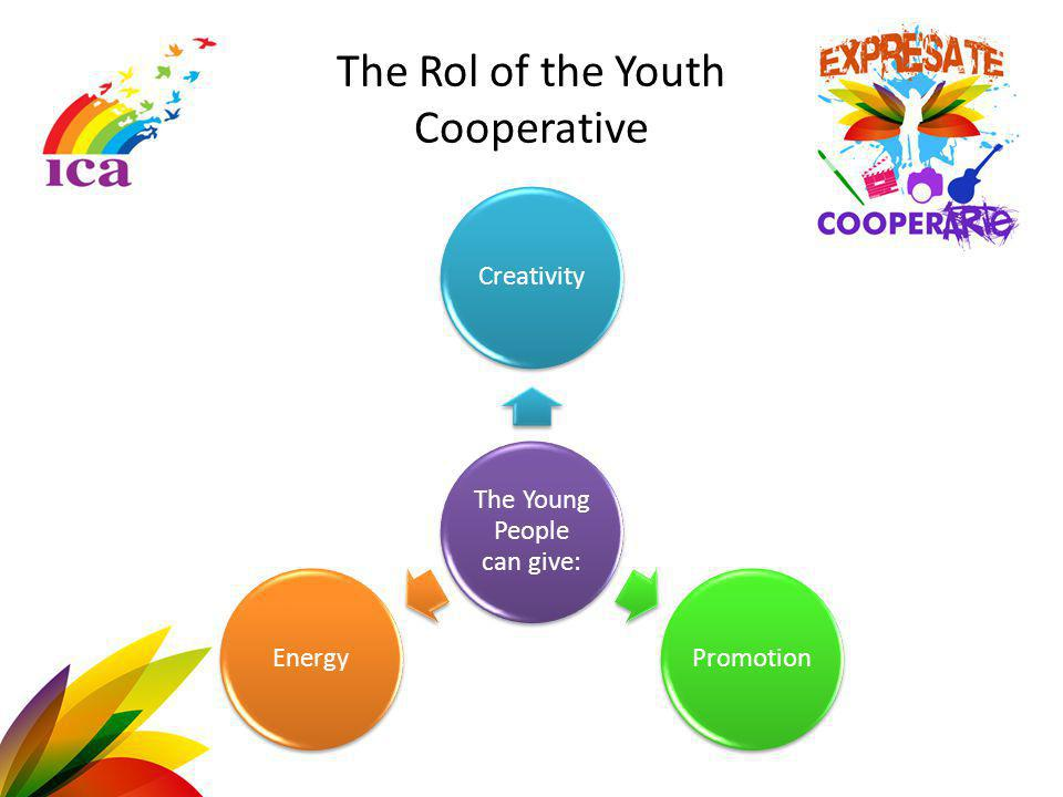 The Rol of the Youth Cooperative The Young People can give: Creativity PromotionEnergy