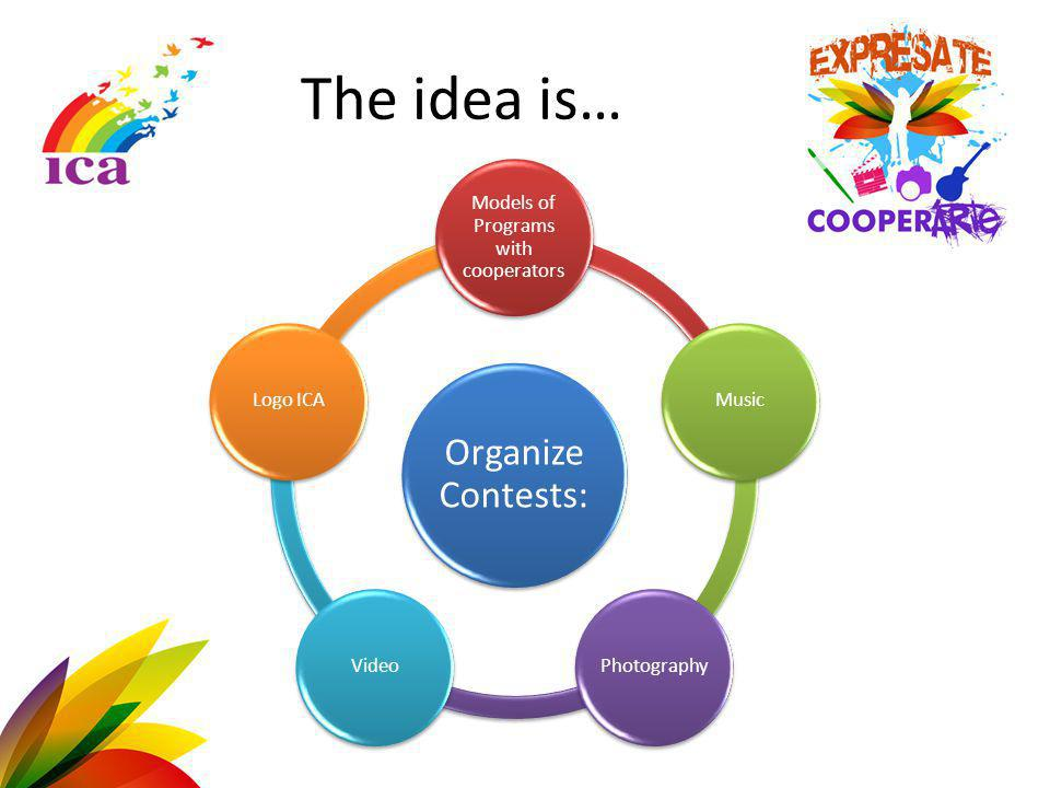 The idea is… Organize Contests: Models of Programs with cooperators MusicPhotographyVideoLogo ICA