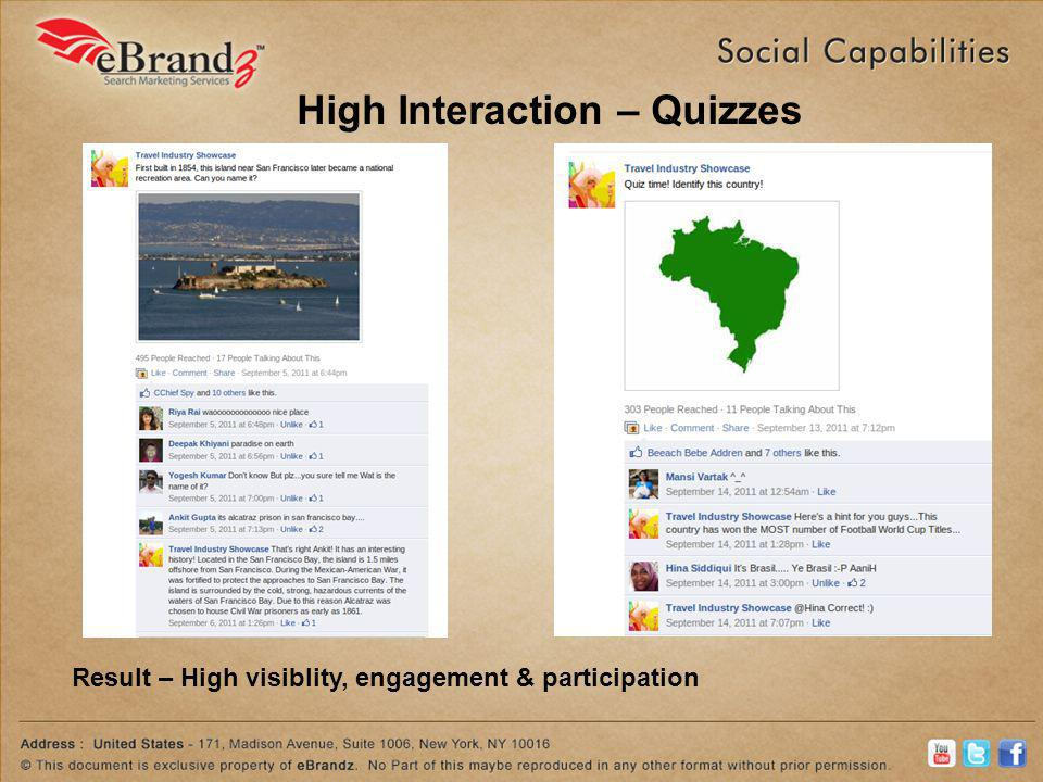 High Interaction – Quizzes Result – High visiblity, engagement & participation