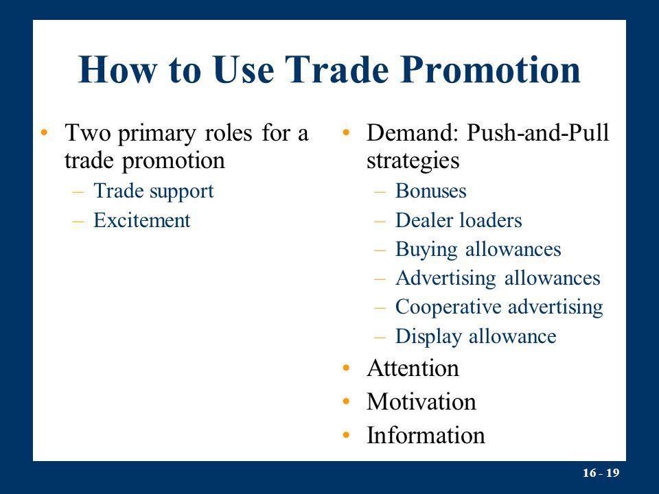 16 - 19 How to Use Trade Promotion Two primary roles for a trade promotion –Trade support –Excitement Demand: Push-and-Pull strategies –Bonuses –Deale
