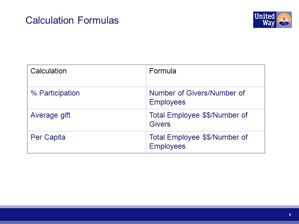 6 CalculationFormula % ParticipationNumber of Givers/Number of Employees Average giftTotal Employee $$/Number of Givers Per CapitaTotal Employee $$/Number of Employees Calculation Formulas