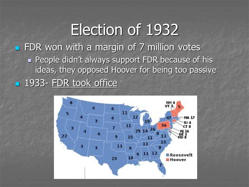 Election of 1932 FDR won with a margin of 7 million votes FDR won with a margin of 7 million votes People didnt always support FDR because of his idea