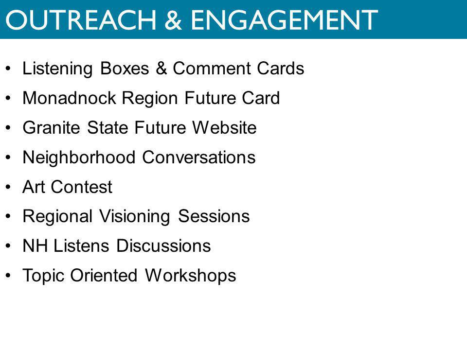 OUTREACH & ENGAGEMENT Listening Boxes & Comment Cards Monadnock Region Future Card Granite State Future Website Neighborhood Conversations Art Contest