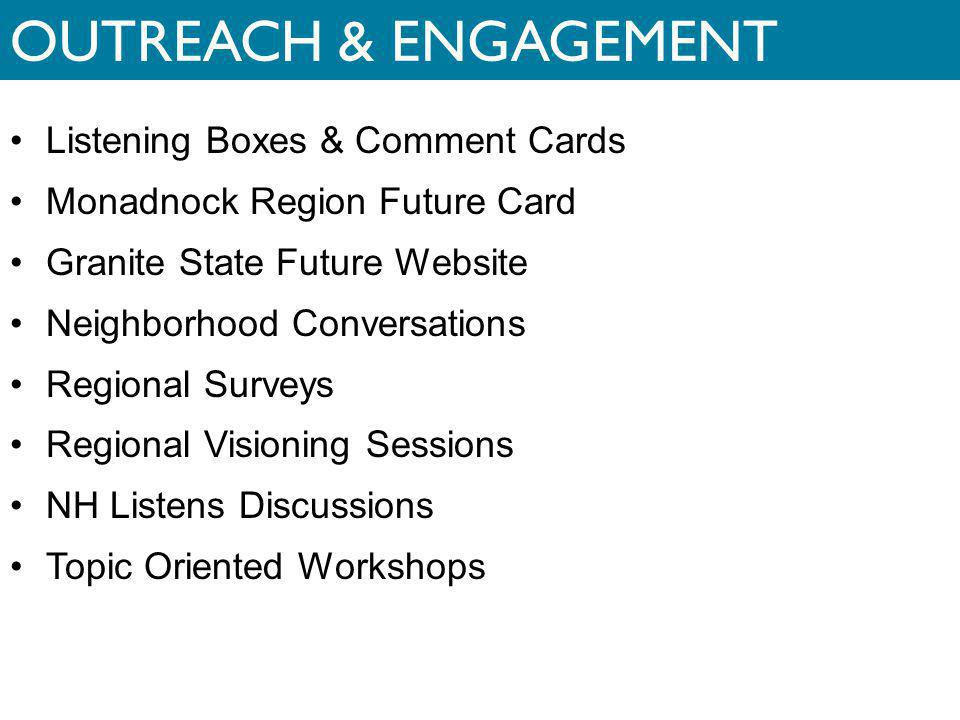 OUTREACH & ENGAGEMENT Listening Boxes & Comment Cards Monadnock Region Future Card Granite State Future Website Neighborhood Conversations Regional Su