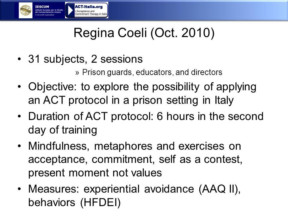 Regina Coeli (Oct.