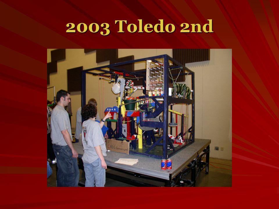 2003 Toledo 2nd