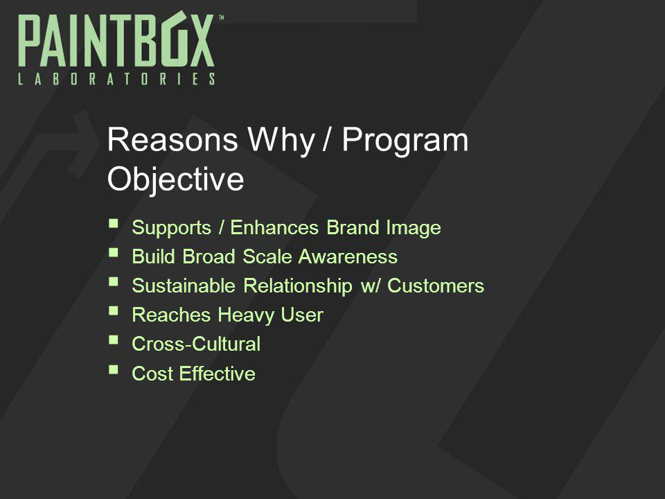 Reasons Why / Program Objective Supports / Enhances Brand Image Build Broad Scale Awareness Sustainable Relationship w/ Customers Reaches Heavy User Cross-Cultural Cost Effective