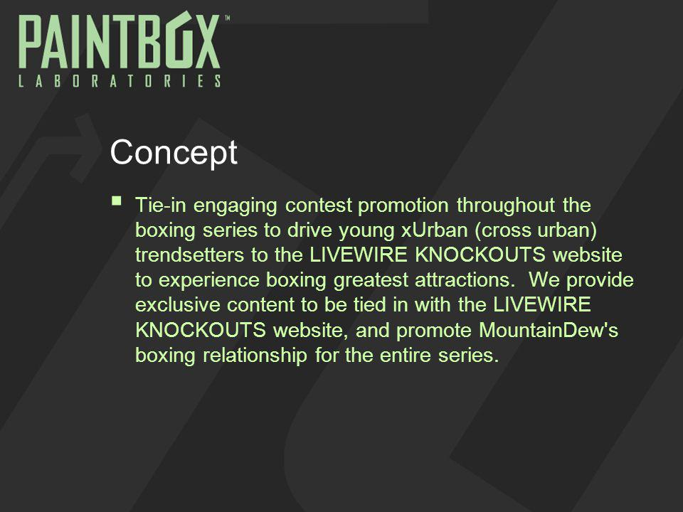 Concept Tie-in engaging contest promotion throughout the boxing series to drive young xUrban (cross urban) trendsetters to the LIVEWIRE KNOCKOUTS website to experience boxing greatest attractions.
