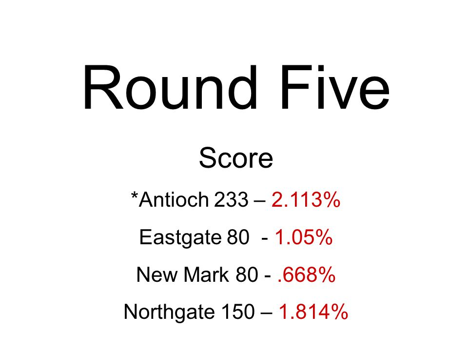 Round Five Score *Antioch 233 – 2.113% Eastgate % New Mark % Northgate 150 – 1.814%