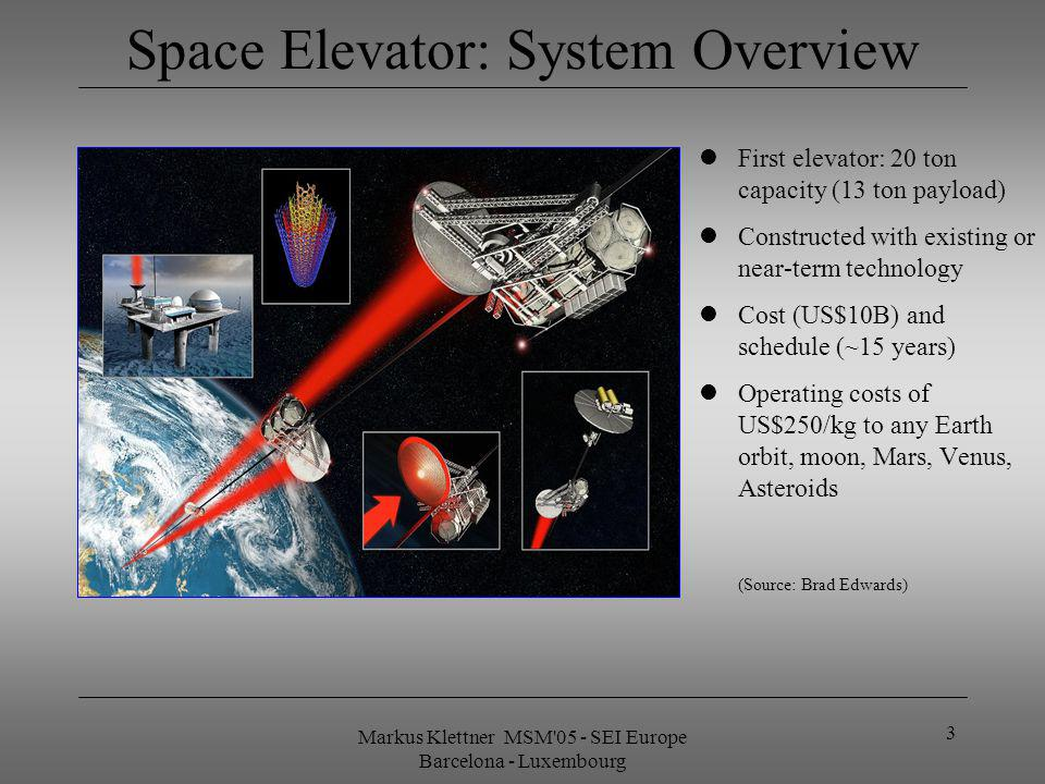 Markus Klettner MSM 05 - SEI Europe Barcelona - Luxembourg 3 Space Elevator: System Overview First elevator: 20 ton capacity (13 ton payload) Constructed with existing or near-term technology Cost (US$10B) and schedule (~15 years) Operating costs of US$250/kg to any Earth orbit, moon, Mars, Venus, Asteroids (Source: Brad Edwards)