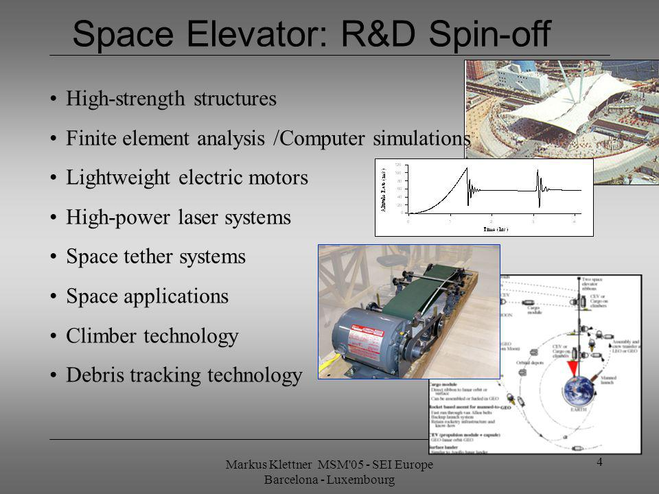 Markus Klettner MSM 05 - SEI Europe Barcelona - Luxembourg 4 High-strength structures Finite element analysis /Computer simulations Lightweight electric motors High-power laser systems Space tether systems Space applications Climber technology Debris tracking technology Space Elevator: R&D Spin-off