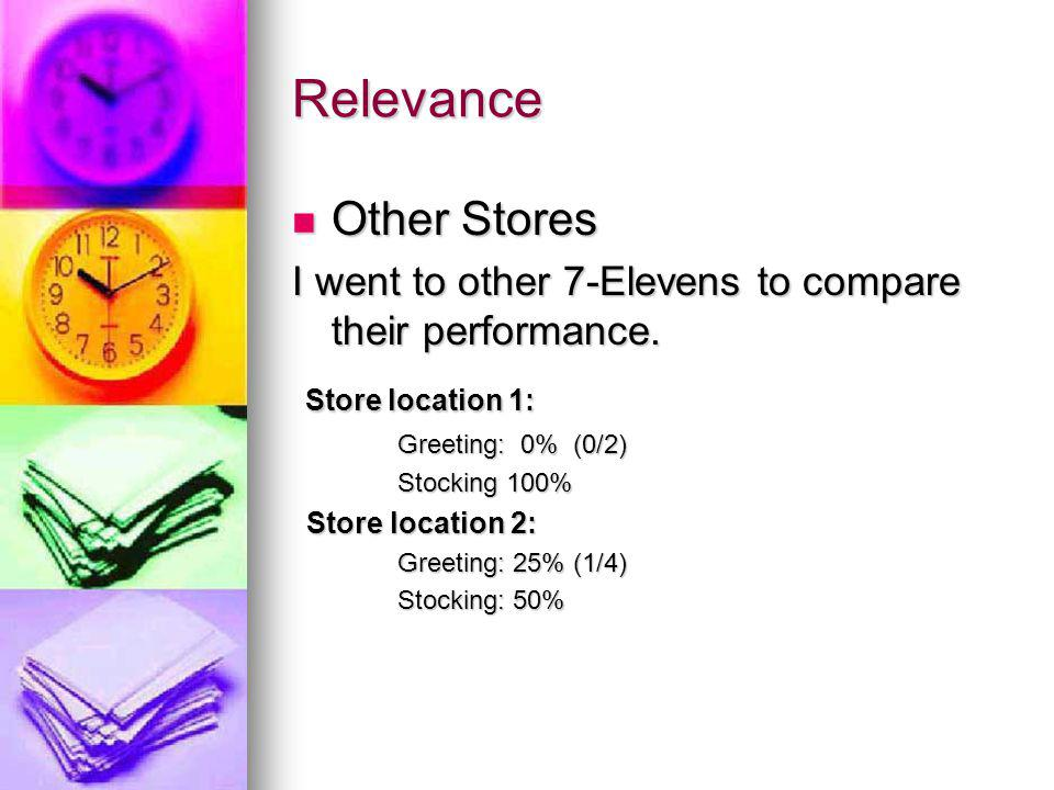Relevance Other Stores Other Stores I went to other 7-Elevens to compare their performance. Store location 1: Store location 1: Greeting: 0% (0/2) Sto