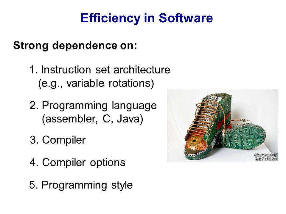 Efficiency in Software Strong dependence on: 1.