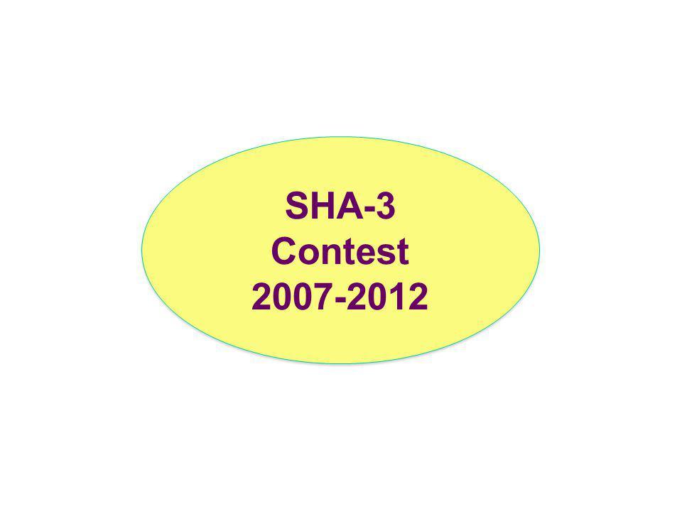 SHA-3 Contest 2007-2012 SHA-3 Contest 2007-2012
