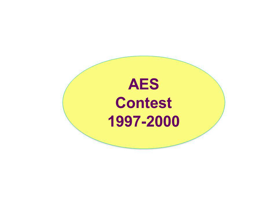 AES Contest 1997-2000 AES Contest 1997-2000