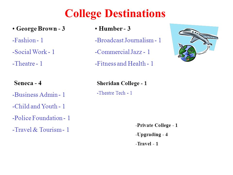 College Destinations George Brown - 3 -Fashion - 1 -Social Work - 1 -Theatre - 1 Seneca - 4 -Business Admin - 1 -Child and Youth - 1 -Police Foundation - 1 -Travel & Tourism - 1 -Private College - 1 -Upgrading - 4 -Travel - 1 Humber - 3 -Broadcast Journalism - 1 -Commercial Jazz - 1 -Fitness and Health - 1 Sheridan College - 1 -Theatre Tech - 1