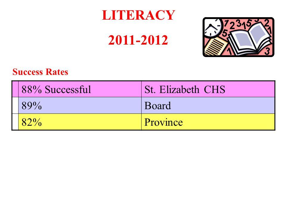LITERACY 2011-2012 Success Rates 88% SuccessfulSt. Elizabeth CHS 89%Board 82%Province