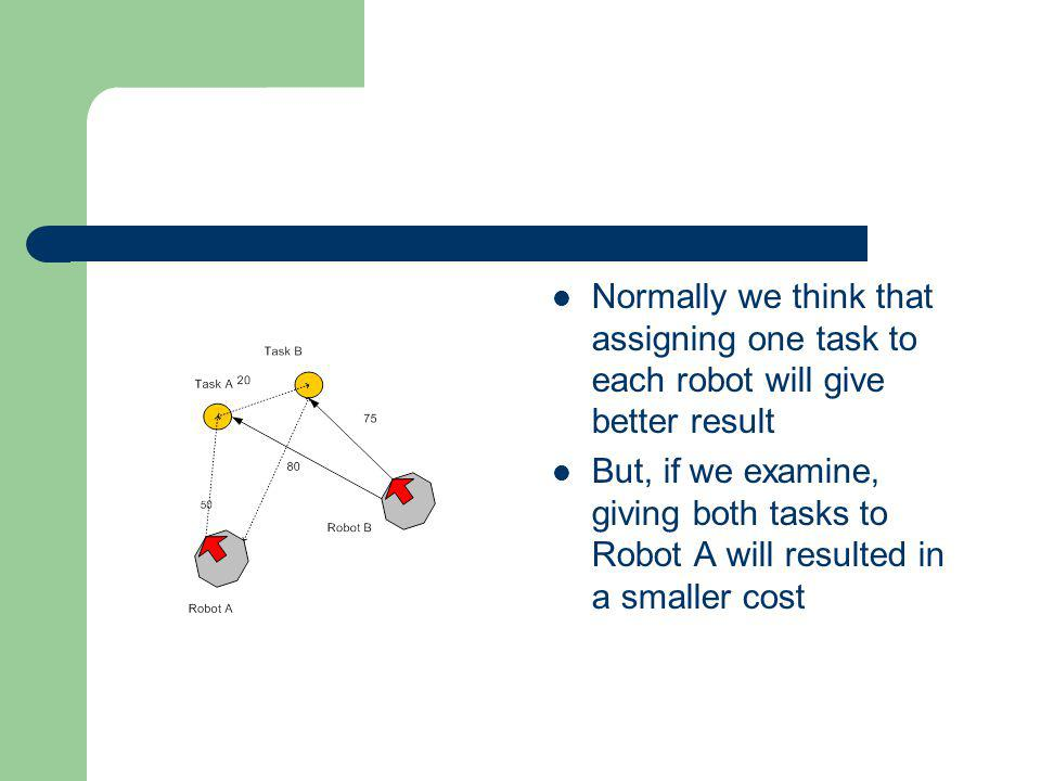 Normally we think that assigning one task to each robot will give better result But, if we examine, giving both tasks to Robot A will resulted in a smaller cost