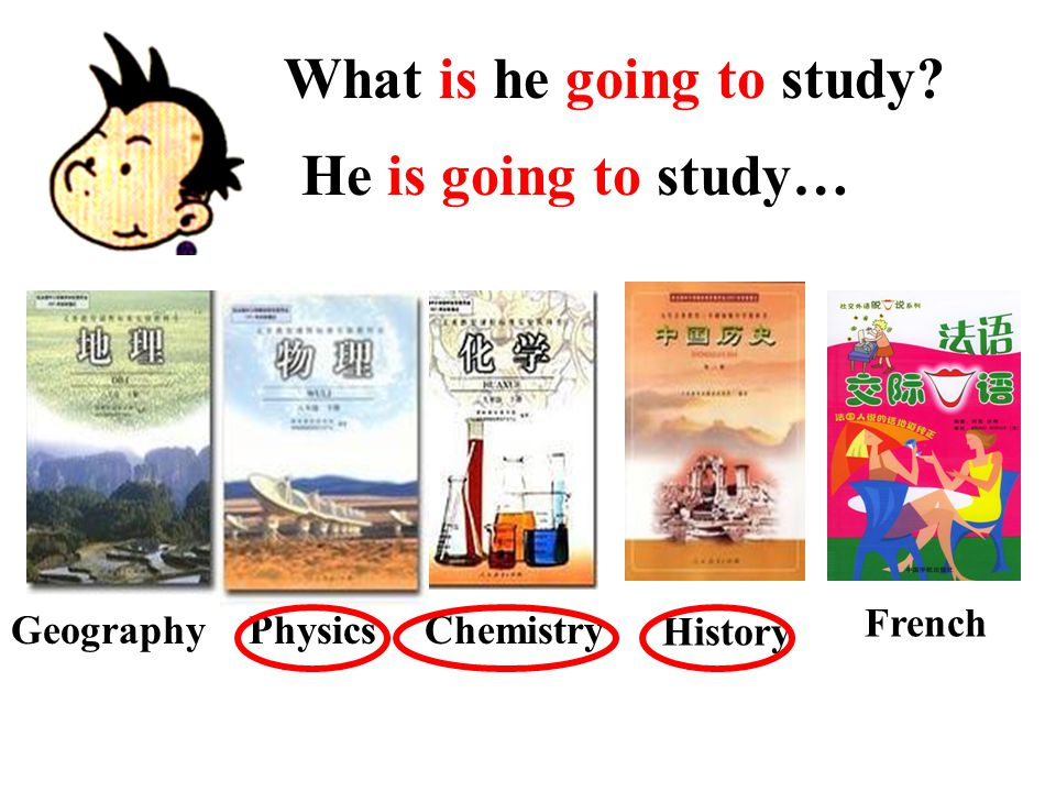 He is going to study… What is he going to study Geography History PhysicsChemistry French