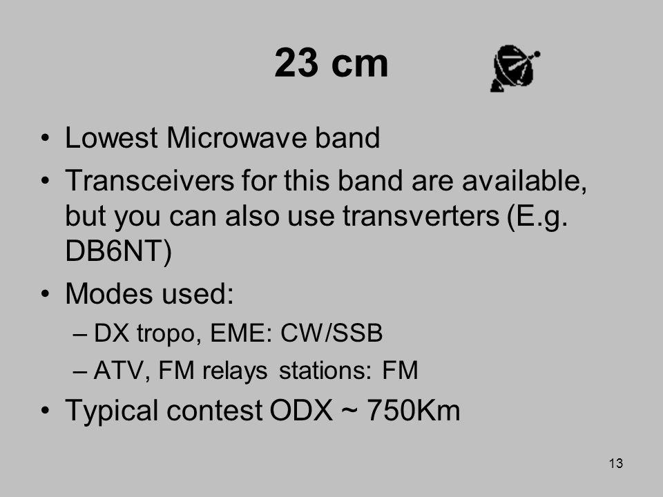 12 Microwave transverter setup Transmit mixer Transmit amplifiers Antenna relay Antenna Receive amplifiers (very) stable X-tal oscillator Frequency mu