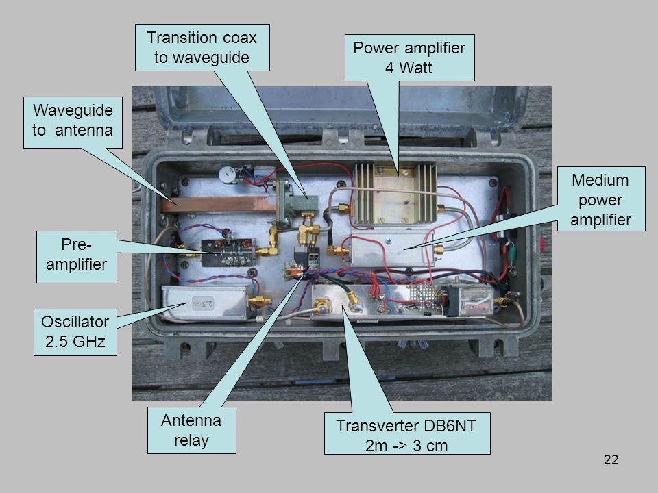 21 Box with transverter Dish 48 cm 10 GHz station example