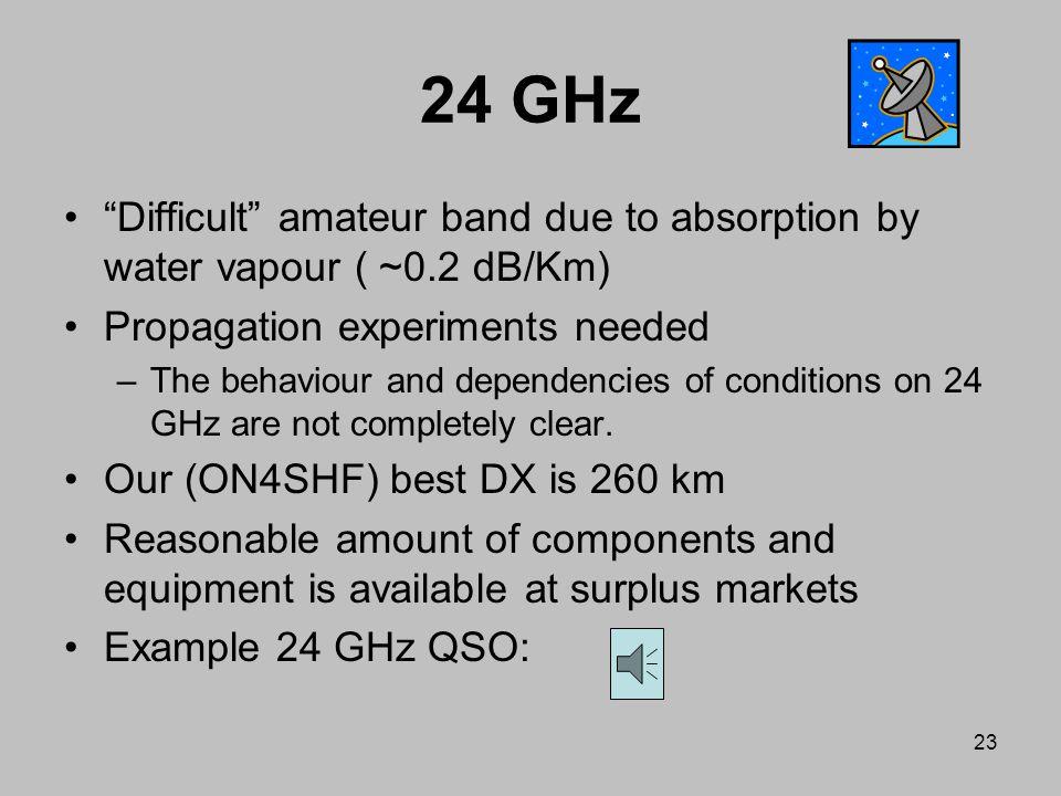 22 Pre- amplifier Oscillator 2.5 GHz Power amplifier 4 Watt Transverter DB6NT 2m -> 3 cm Transition coax to waveguide Medium power amplifier Antenna r