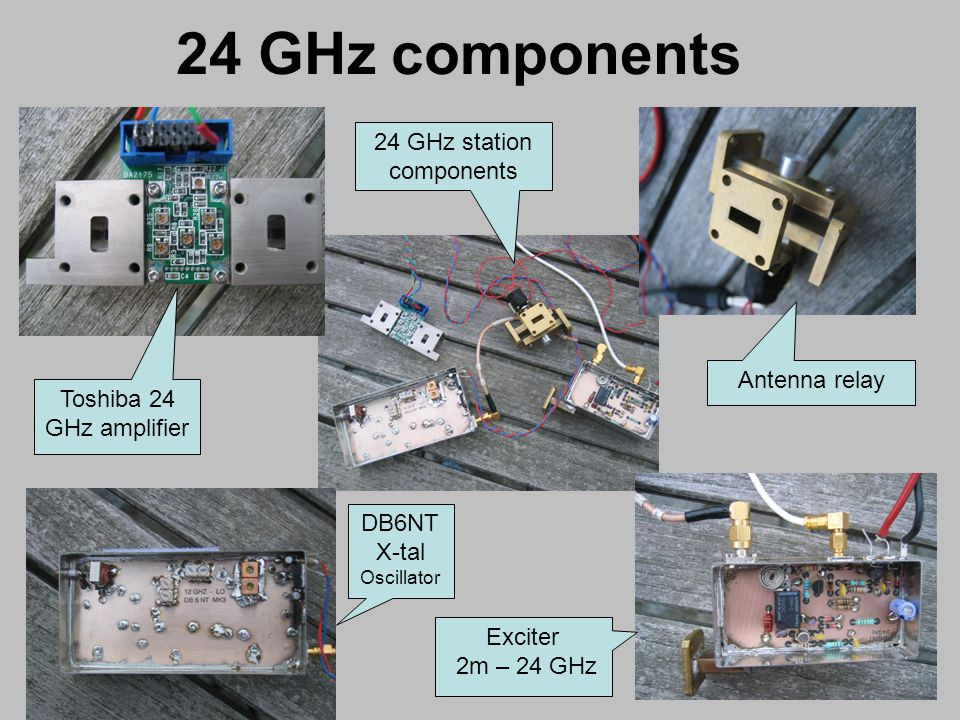 23 24 GHz Difficult amateur band due to absorption by water vapour ( ~0.2 dB/Km) Propagation experiments needed –The behaviour and dependencies of con