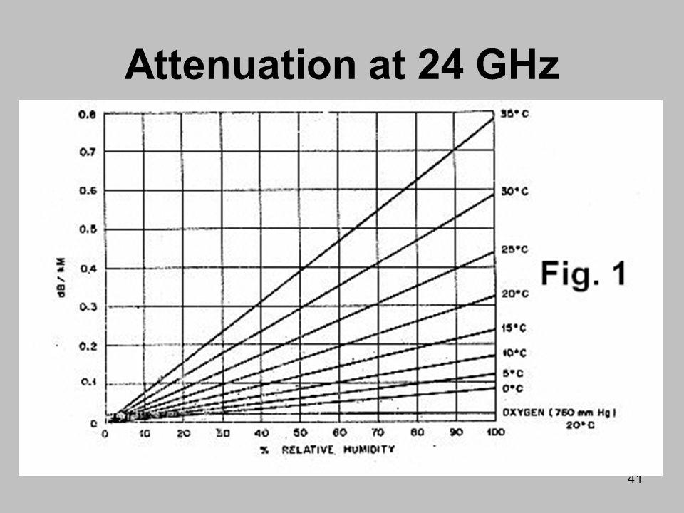 40 Detailed Photos 10 GHz station Transverter DB6NT 2m -> 3 cm 10 GHz Pre-amplifier