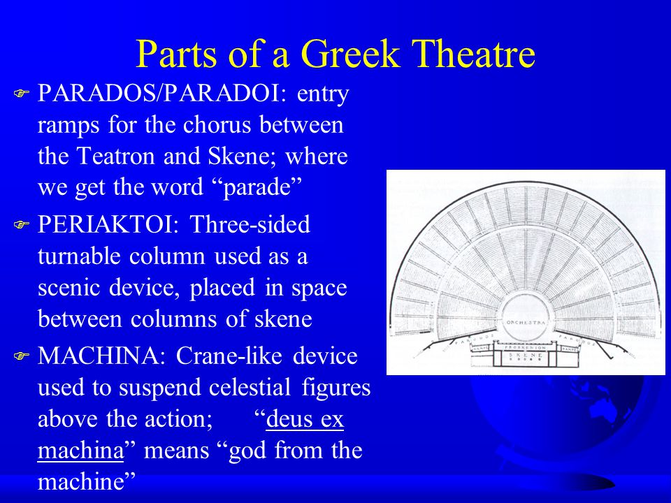 Parts of a Greek Theatre F PARADOS/PARADOI: entry ramps for the chorus between the Teatron and Skene; where we get the word parade F PERIAKTOI: Three-