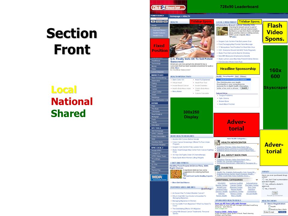 Section Front Local National Shared Flash Video Spons.