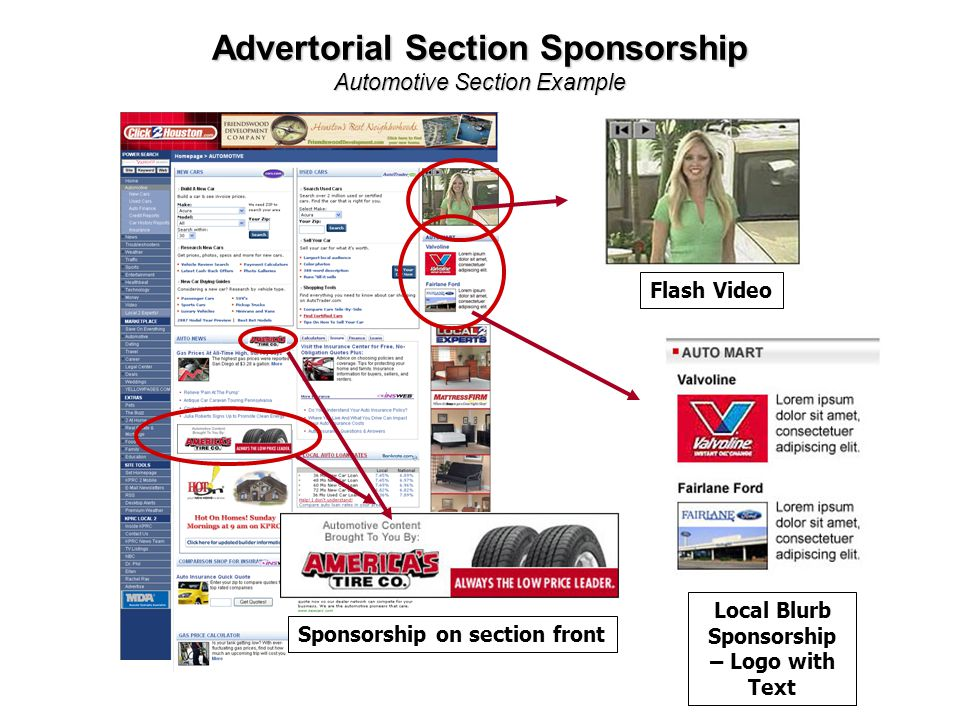 Advertorial Section Sponsorship Automotive Section Example Local Blurb Sponsorship – Logo with Text Flash Video Sponsorship on section front