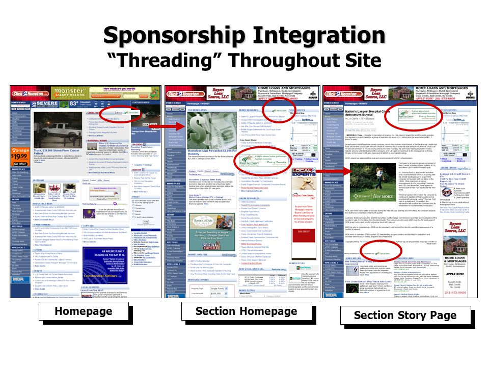 Sponsorship Integration Sponsorship Integration Threading Throughout Site Section Homepage Section Story Page Homepage
