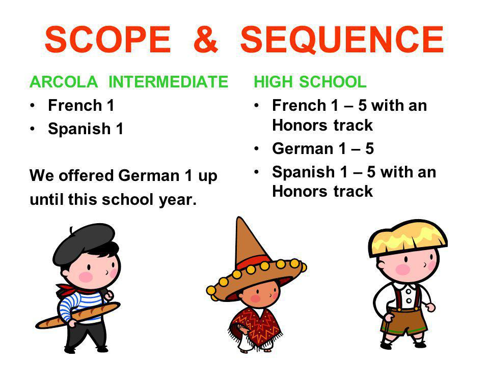 SCOPE & SEQUENCE ARCOLA INTERMEDIATE French 1 Spanish 1 We offered German 1 up until this school year. HIGH SCHOOL French 1 – 5 with an Honors track G