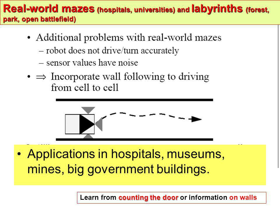 Applications in hospitals, museums, mines, big government buildings.