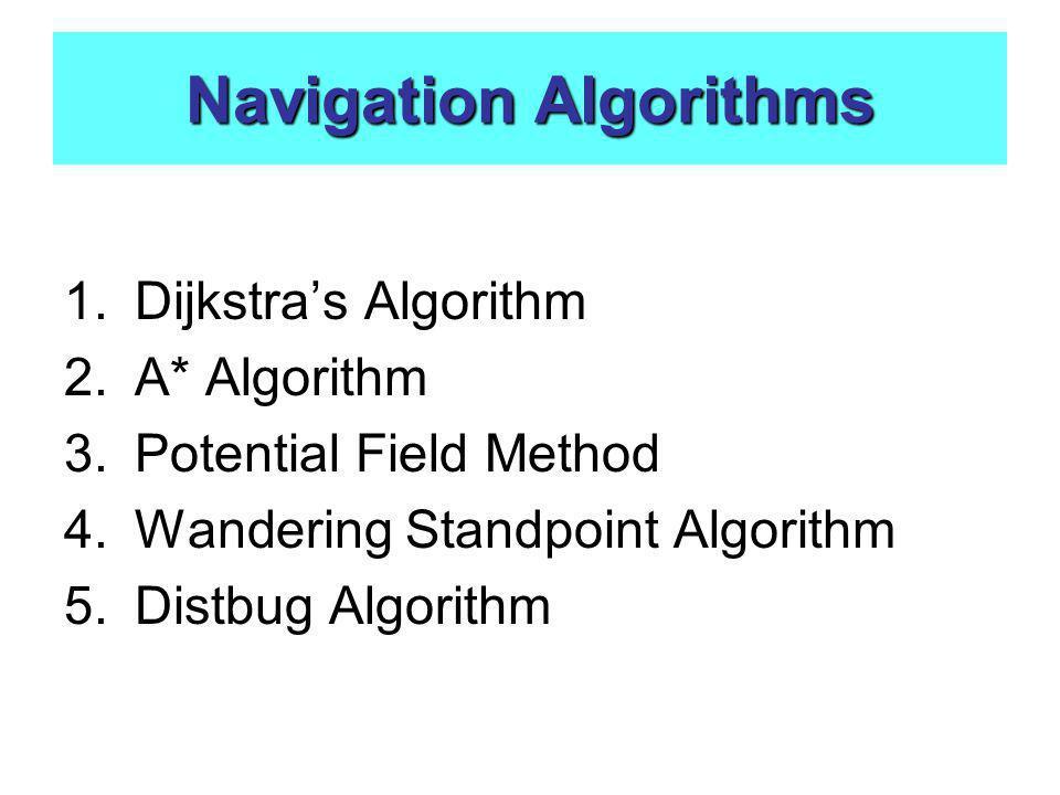 Navigation Algorithms 1.Dijkstras Algorithm 2.A* Algorithm 3.Potential Field Method 4.Wandering Standpoint Algorithm 5.Distbug Algorithm