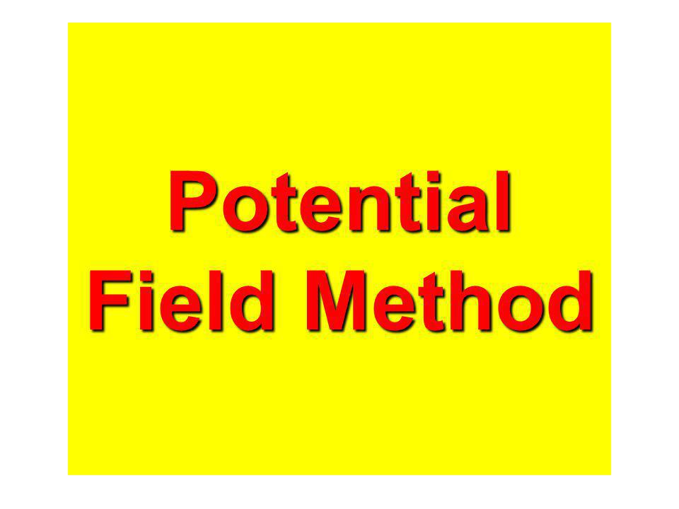 Potential Field Method