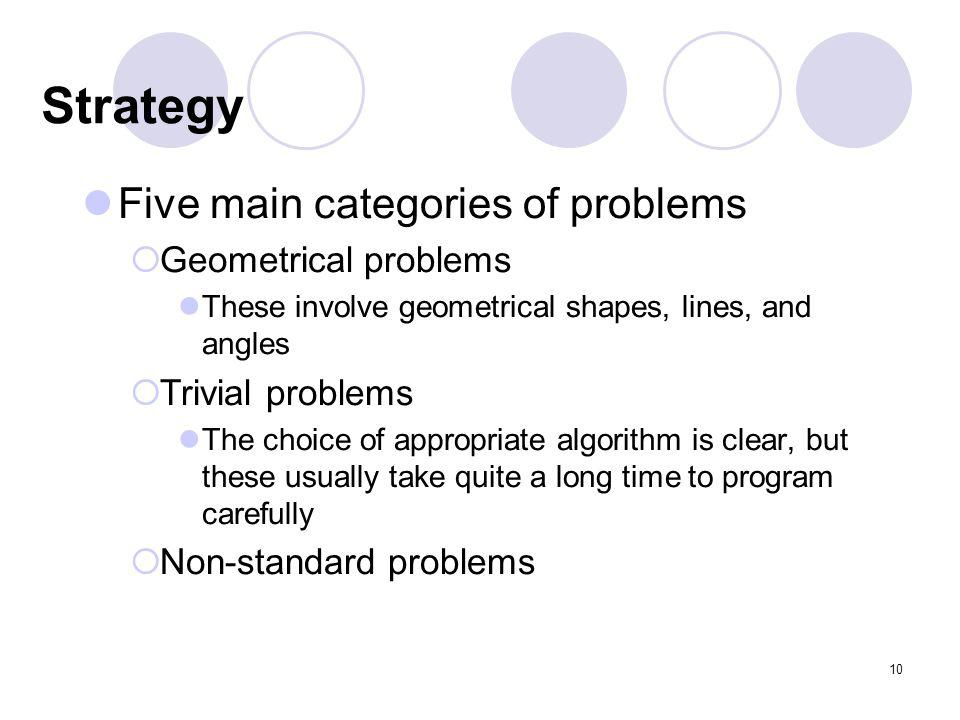 10 Strategy Five main categories of problems Geometrical problems These involve geometrical shapes, lines, and angles Trivial problems The choice of appropriate algorithm is clear, but these usually take quite a long time to program carefully Non-standard problems