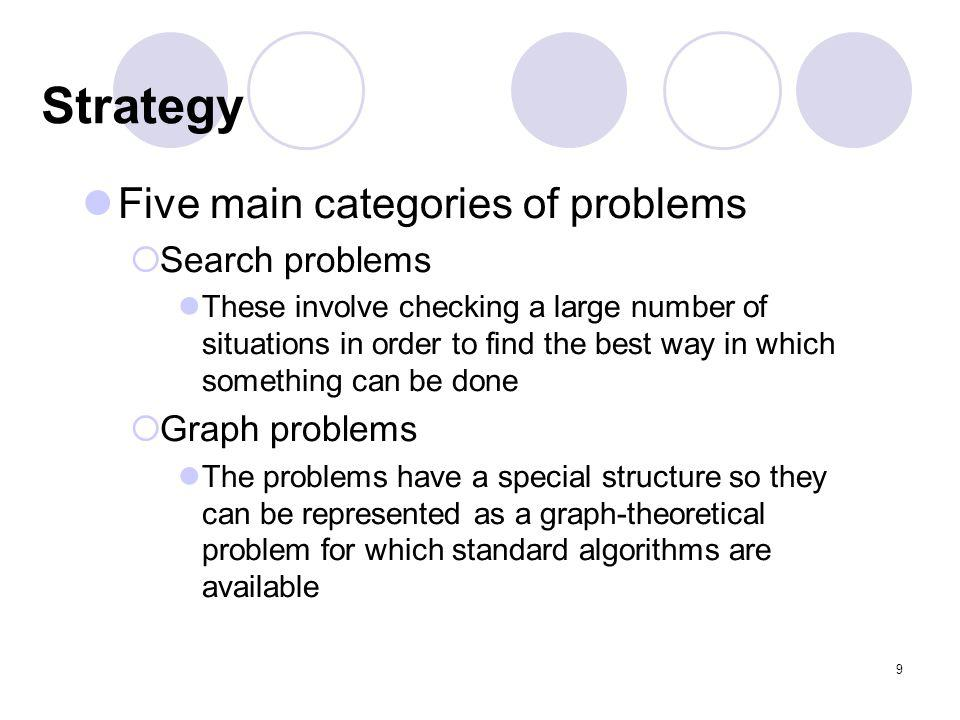9 Strategy Five main categories of problems Search problems These involve checking a large number of situations in order to find the best way in which something can be done Graph problems The problems have a special structure so they can be represented as a graph-theoretical problem for which standard algorithms are available