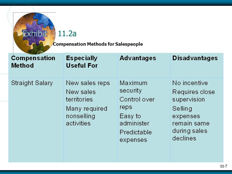 11-8 11.2b Compensation Methods for Salespeople