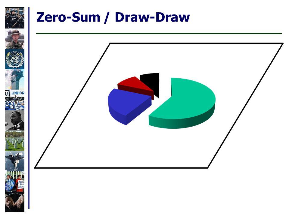 Zero-Sum / Draw-Draw