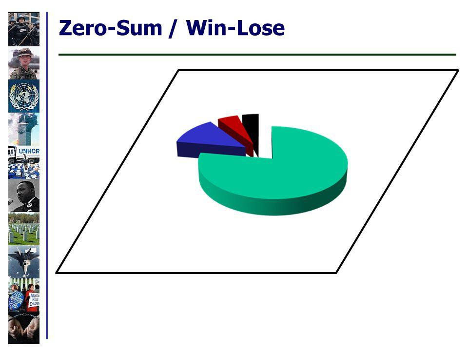 Zero-Sum / Win-Lose