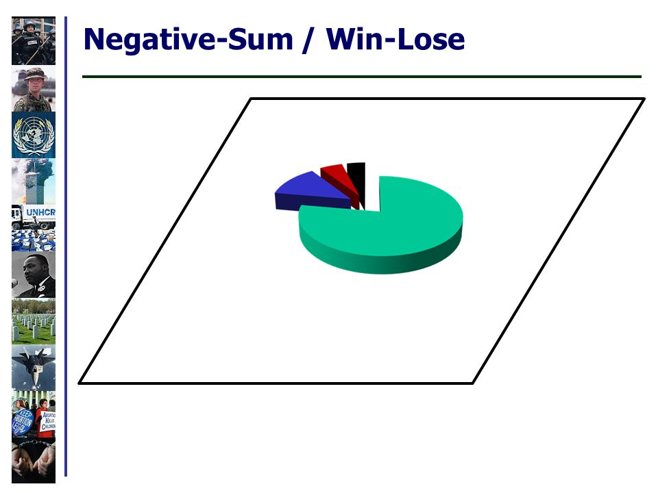 Negative-Sum / Win-Lose
