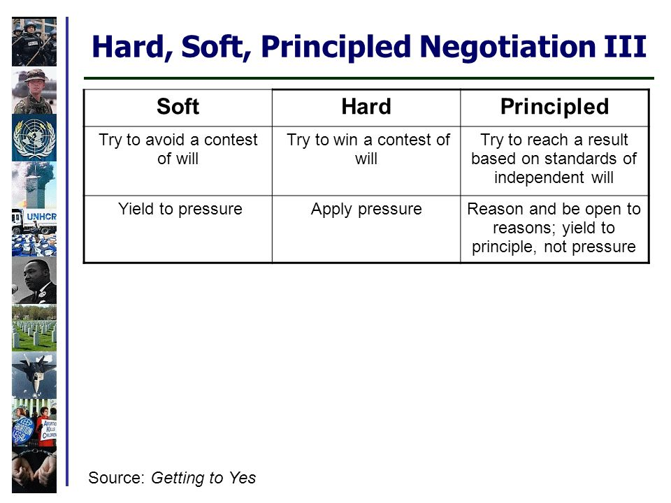 Hard, Soft, Principled Negotiation III SoftHardPrincipled Try to avoid a contest of will Try to win a contest of will Try to reach a result based on standards of independent will Yield to pressureApply pressureReason and be open to reasons; yield to principle, not pressure Source: Getting to Yes