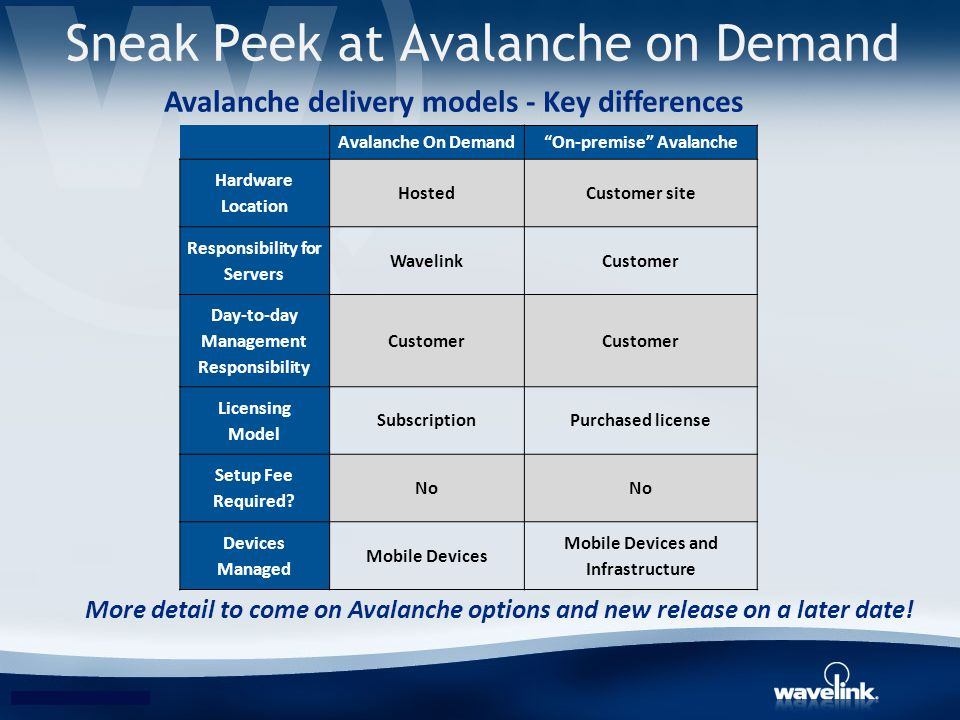 Avalanche delivery models - Key differences Avalanche On DemandOn-premise Avalanche Hardware Location HostedCustomer site Responsibility for Servers W