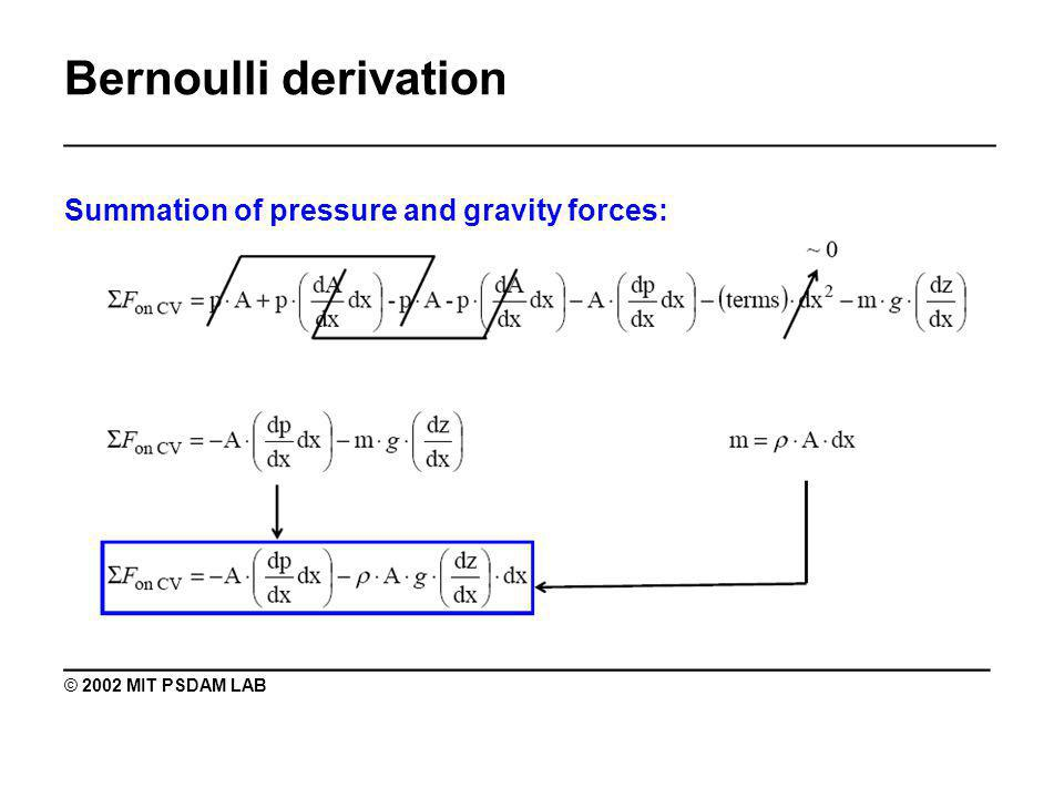 Bernoulli derivation _______________________________________________ Summation of pressure and gravity forces: ________________________________________ © 2002 MIT PSDAM LAB