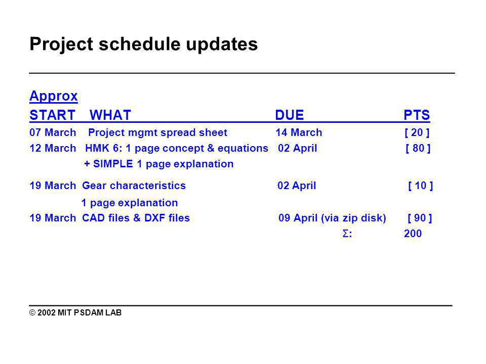 Project schedule updates _______________________________________________ Approx START WHAT DUE PTS 07 March Project mgmt spread sheet 14 March [ 20 ] 12 March HMK 6: 1 page concept & equations 02 April [ 80 ] + SIMPLE 1 page explanation 19 March Gear characteristics 02 April [ 10 ] 1 page explanation 19 March CAD files & DXF files 09 April (via zip disk) [ 90 ] Σ: 200 ________________________________________ © 2002 MIT PSDAM LAB