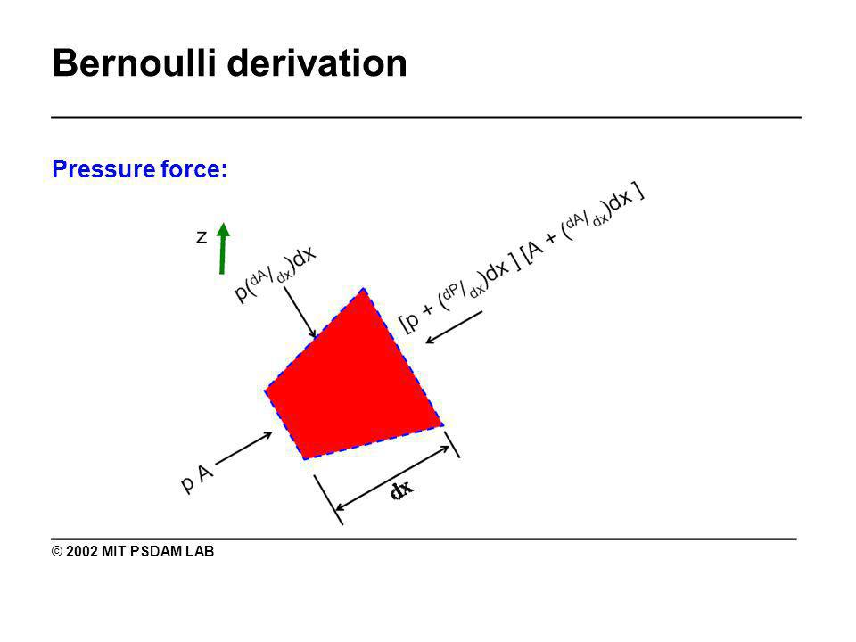 Bernoulli derivation _______________________________________________ Pressure force: ________________________________________ © 2002 MIT PSDAM LAB