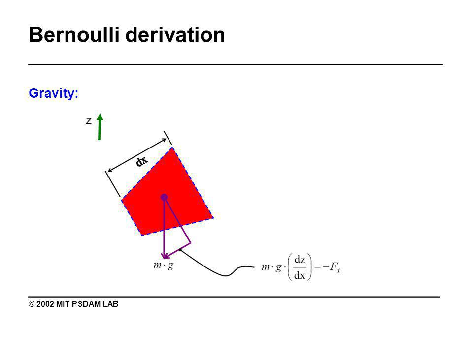 Bernoulli derivation _______________________________________________ Gravity: ________________________________________ © 2002 MIT PSDAM LAB