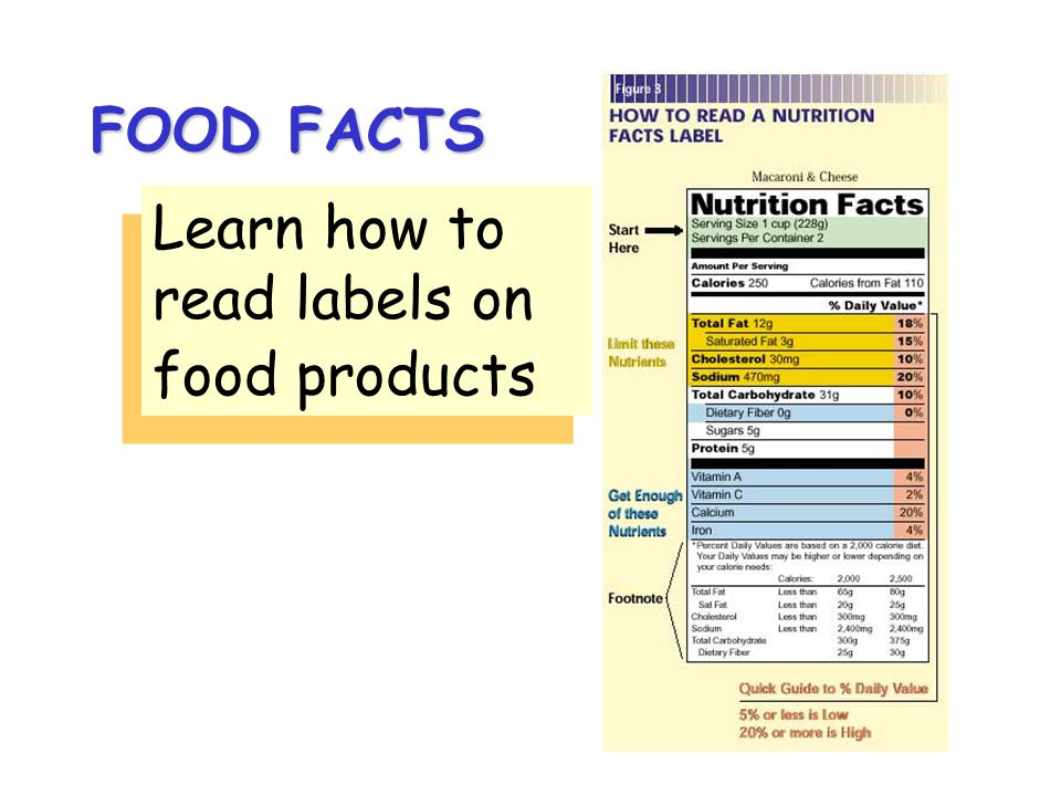 Learn how to read labels on food products FOOD FACTS