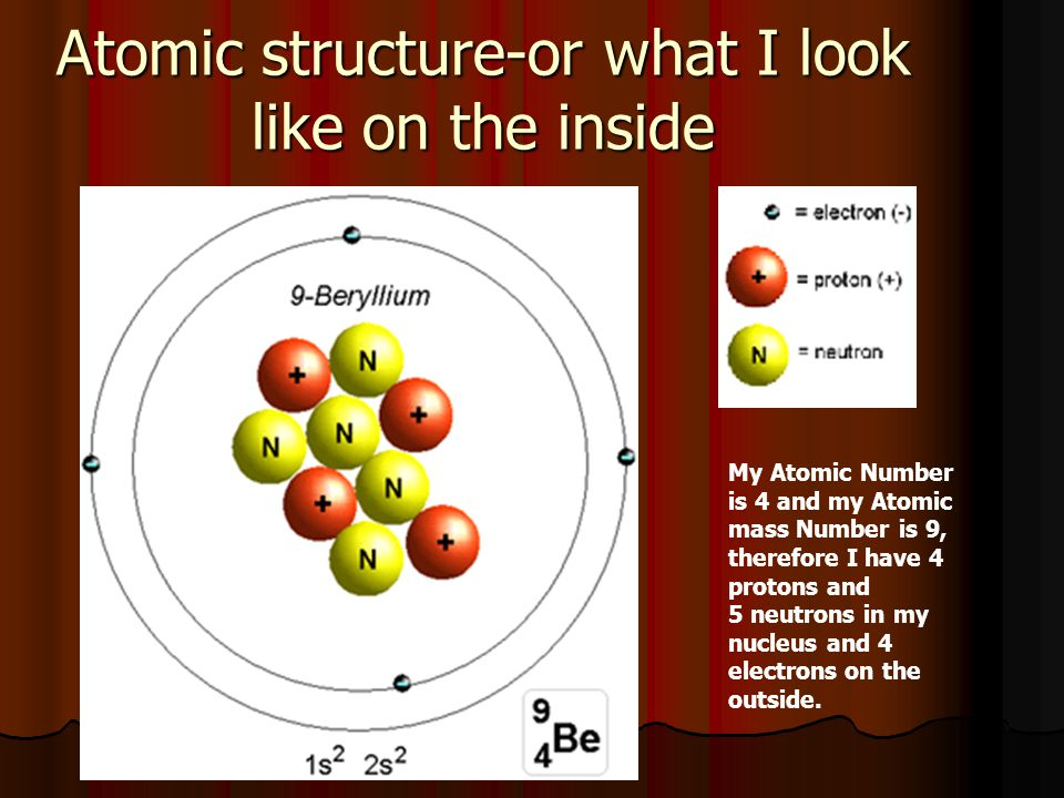 Atomic structure-or what I look like on the inside My Atomic Number is 4 and my Atomic mass Number is 9, therefore I have 4 protons and 5 neutrons in my nucleus and 4 electrons on the outside.